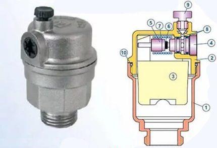 Кран маевского: конструкция, принцип работы и схемы установки