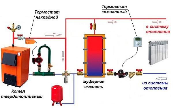 схема обвязки двухконтурного котла отопления и гвс